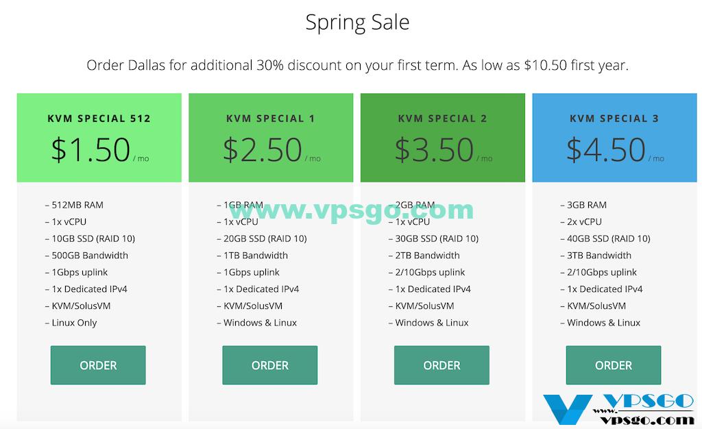 VirMach春季促销优惠