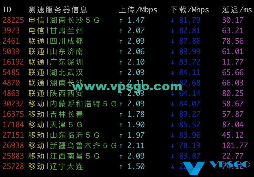 腾讯云香港速度测试