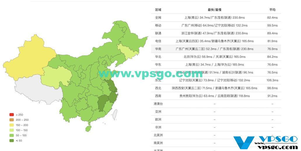 OneVPS日本VPS延迟测试