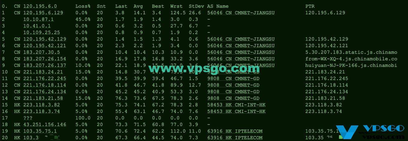 GigsGigsCloud香港VPS V系列路由测试
