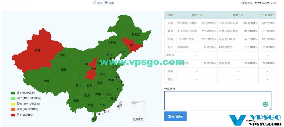 腾讯云轻量上海机房建站速度测试